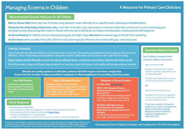 Managing Eczema in Children